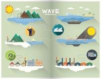 Gráfico de la onda Fotografía de archivo