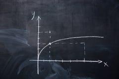 Gráfico de la parábola de la función dibujado en la pizarra Foto de archivo libre de regalías
