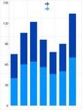 Gráfico de la pila Imagenes de archivo