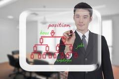 Gráfico de la posición de los trabajos del gráfico del hombre de negocios Imagen de archivo libre de regalías