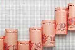 Gráfico de la tendencia al alza de la moneda de Malasia Foto de archivo libre de regalías