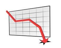 Gráfico de la tendencia de disminución Fotografía de archivo libre de regalías