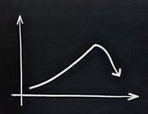 Gráfico de las finanzas imagen de archivo