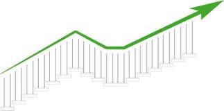 Gráfico de las tendencias Foto de archivo libre de regalías