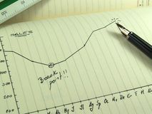 Gráfico de las ventas Fotos de archivo