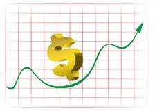 Gráfico de levantamiento del dólar imagen de archivo libre de regalías