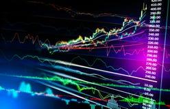 Gráfico de los datos del mercado de acción y financiero con el análisis común ind Fotografía de archivo libre de regalías