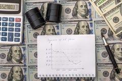 Gráfico de los precios del petróleo contra el fondo Fotografía de archivo