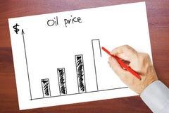 Gráfico de los precios del petróleo de levantamiento imágenes de archivo libres de regalías