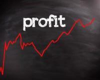 Gráfico de lucro conceptual no quadro preto Fotos de Stock Royalty Free