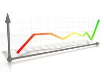 Gráfico de negócio Imagem de Stock Royalty Free