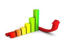 Gráfico de negócio colorido crescente com seta de aumentação Fotos de Stock