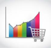 gráfico de negócio colorido do carrinho de compras Imagens de Stock Royalty Free