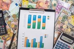 Gráfico de negócio com euro e notas de dólar Fotografia de Stock Royalty Free