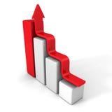 Gráfico de negócio crescente com seta de aumentação Imagem de Stock Royalty Free