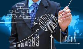 Gráfico de negócio do desenho da mão Imagens de Stock