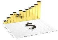 Gráfico de negócio dourado Imagem de Stock