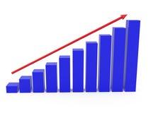 Gráfico de negócio isolado no branco Imagens de Stock