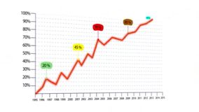 Gráfico de negócio no fundo branco ilustração royalty free