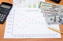 Gráfico de negocio con el dólar de los E.E.U.U., calculadora Foto de archivo