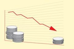 Gráfico de queda da economia Imagem de Stock Royalty Free