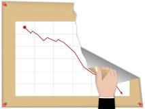 Gráfico de rasgado abajo Imagen de archivo libre de regalías