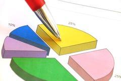 Gráfico de sectores fotografía de archivo