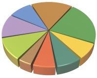 Gráfico de sectores libre illustration
