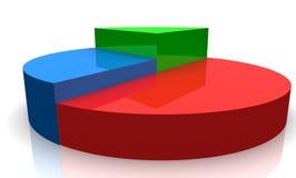 Gráfico de sectores Foto de archivo