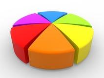 Gráfico de sectores Imagen de archivo libre de regalías