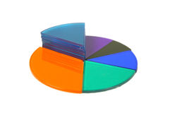 Gráfico de sectores imagen de archivo