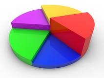 Gráfico de sectores Imágenes de archivo libres de regalías