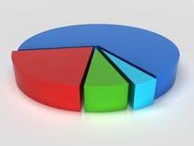 Gráfico de sectores circulares Fotografia de Stock