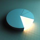 Gráfico de sectores con un sector que brilla intensamente. Imagen de archivo