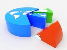 Gráfico de sectores continente Imágenes de archivo libres de regalías