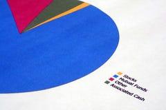 Gráfico de sectores de la inversión Fotografía de archivo libre de regalías