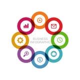 Gráfico de sectores de las ocho esferas económicas, plantilla del negocio en diseño plano Imagen de archivo libre de regalías