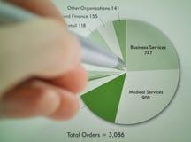 Gráfico de sectores de los servicios a empresas con la pluma Fotos de archivo