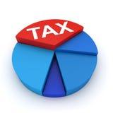Gráfico de sectores del impuesto stock de ilustración