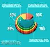 Gráfico de sectores del negocio Fotografía de archivo