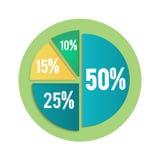 Gráfico de sectores del negocio Imagen de archivo