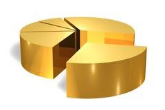 Gráfico de sectores del oro Imagenes de archivo
