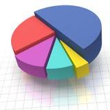 Gráfico de sectores en el papel de gráfico ajustado stock de ilustración