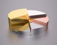 Gráfico de sectores metálico Fotografía de archivo libre de regalías