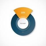 Gráfico de sectores Parte del 20 y 80 por ciento Diagrama del círculo para Infographics Bandera del vector Imagen de archivo libre de regalías