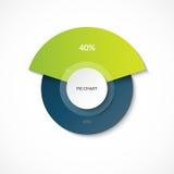 Gráfico de sectores Parte del 40 y 60 por ciento Diagrama del círculo para Infographics Bandera del vector Fotografía de archivo libre de regalías