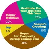 Gráfico de sectores: saludos del día de fiesta Imagen de archivo