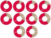 5 10 15 20 25 30 35 40 45 50 55 60 65 70 75 80 85 90 gráfico de setores circulares de 95 por cento infographics da porcentagem 3d Fotografia de Stock Royalty Free