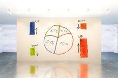 Gráfico de setores circulares na parede Fotos de Stock
