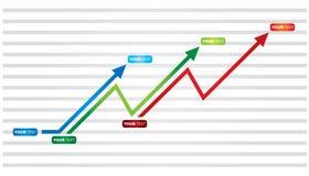 Gráfico del éxito empresarial Imagen de archivo libre de regalías